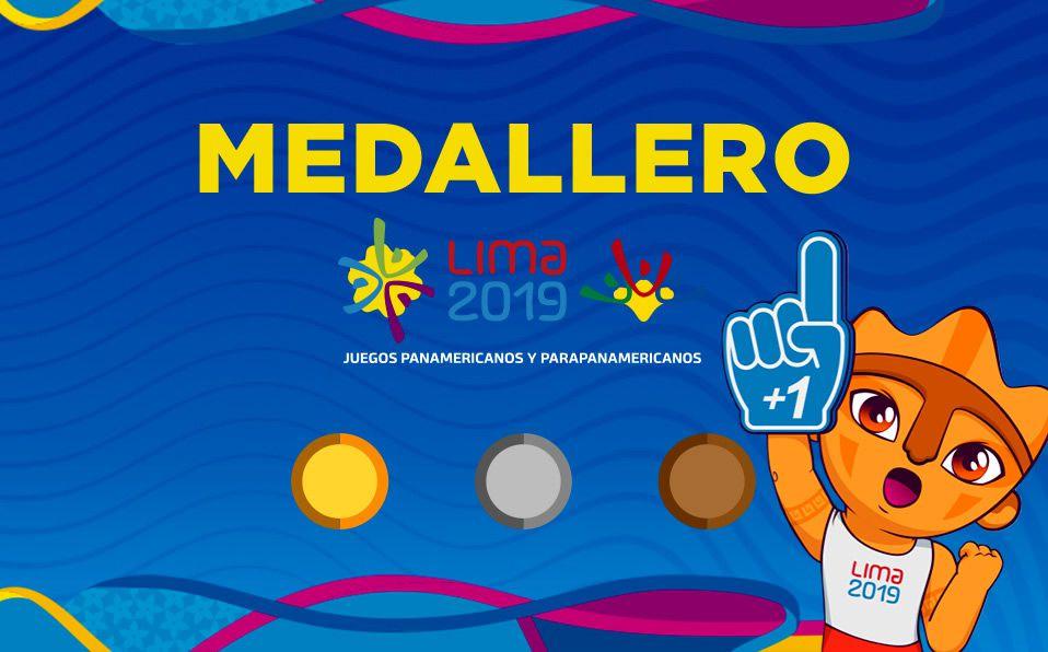 Cuba amanece hoy en el séptimo lugar del medallero en Lima 2019