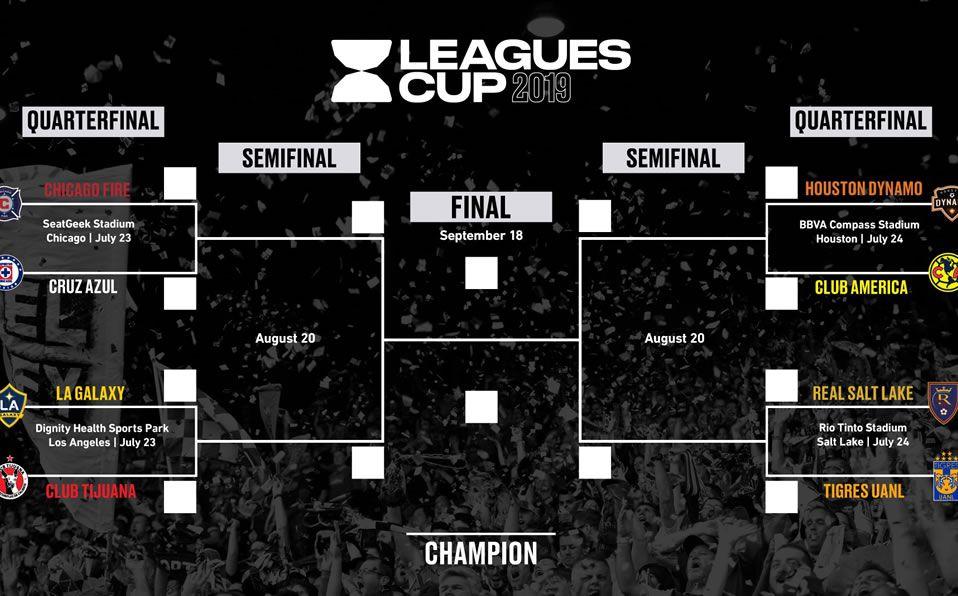 Calendario Mls.Leagues Cup 2019 Como Se Transmitiran Los Partidos Del