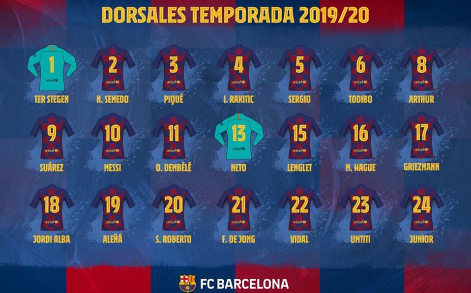 Calendario Futbol Liga Bbva 2020.Barcelona Da A Conocer Los Dorsales Para La Temporada 2019