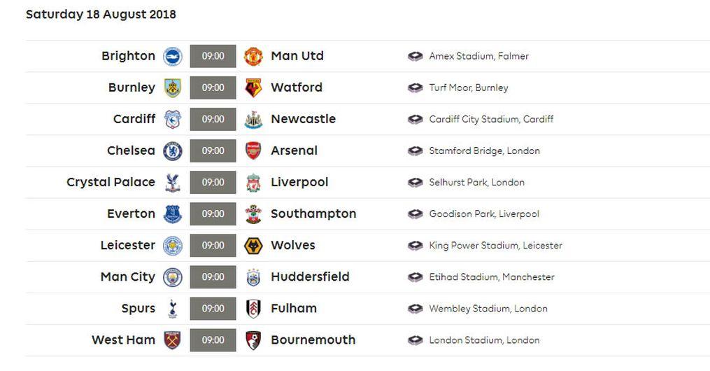 Premier League 2020 Calendario.Calendario 2018 2019 De La Premier League Mediotiempo