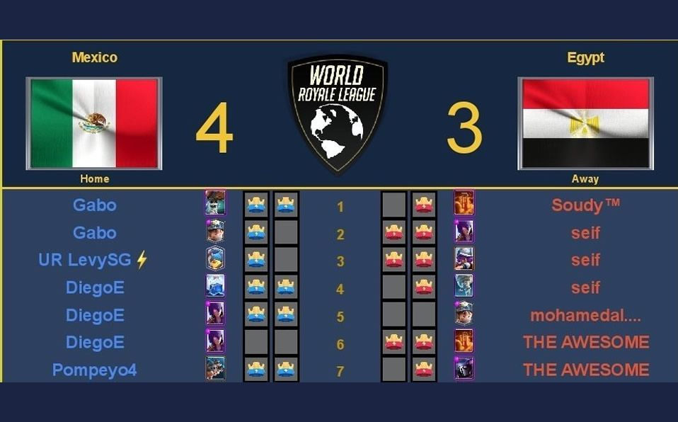 Team México avanza a Cuartos de Final de la World Royale ...
