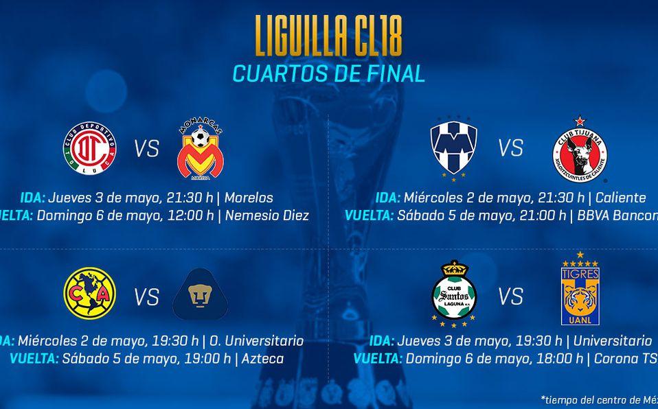 Definen horarios de Cuartos de Final del Clausura 2018 f98d04b0f61e1