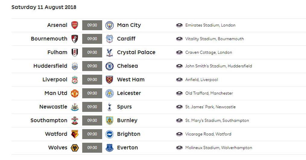 Premier League Calendario.Calendario 2018 2019 De La Premier League Mediotiempo