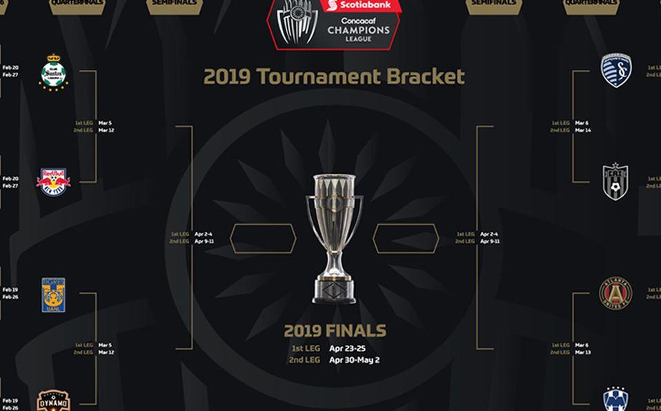 Fechas y horarios Cuartos Final Concacaf Liga Campeones ...