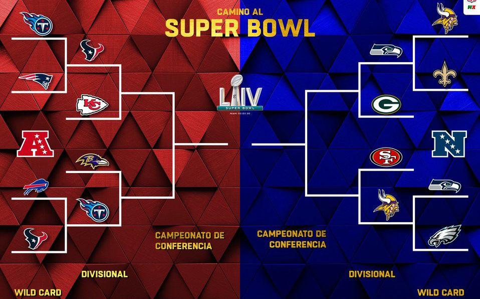 [HILO UNICO] NFL 2019/2020 - Página 18 Ronda-divisional-de-nfl-nflmx